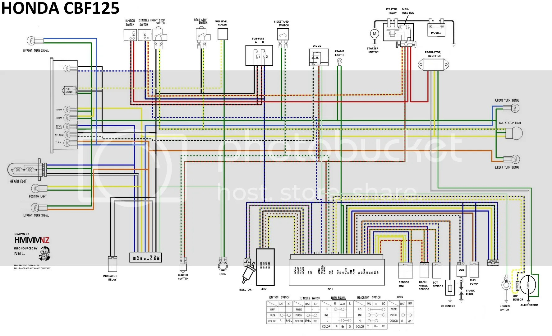 hight resolution of honda 125s wiring diagram wiring diagram operations honda 125cc wiring