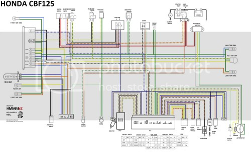 small resolution of honda 125s wiring diagram wiring diagram operations honda 125cc wiring