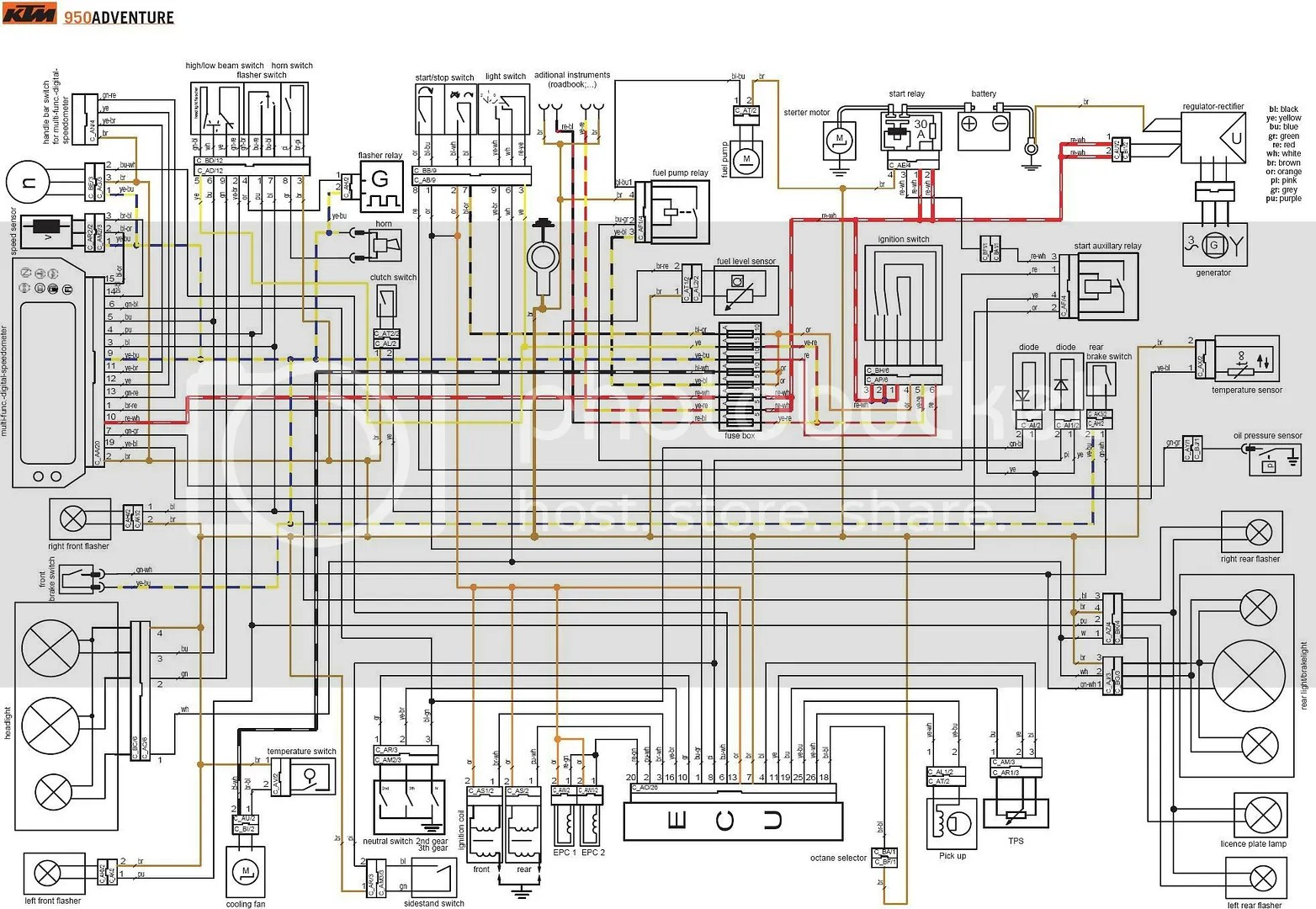 wiring diagram 1995 ktm lc4 wiring block diagram KTM Wiring-Diagram Horn 1995 ktm wiring diagram manual e books 1994 ktm wiring diagram wiring diagram 1995 ktm lc4