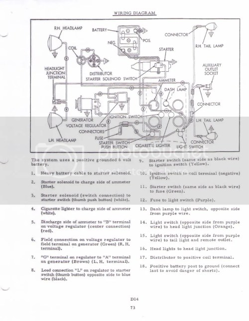 small resolution of allis chalmers d17 tractor wiring diagram best secret wiring diagram u2022 series 2 d17 wiring diagram d17 wiring diagram