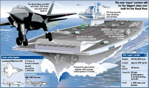 Russian aircraft carrier the dream becomes byvalshinoy
