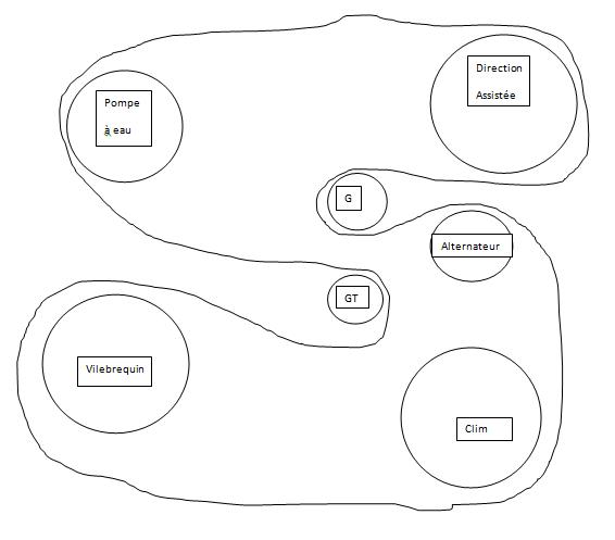 [ Ford Fiesta IV 1.3 an 2001 ] Trajet de la courroie d