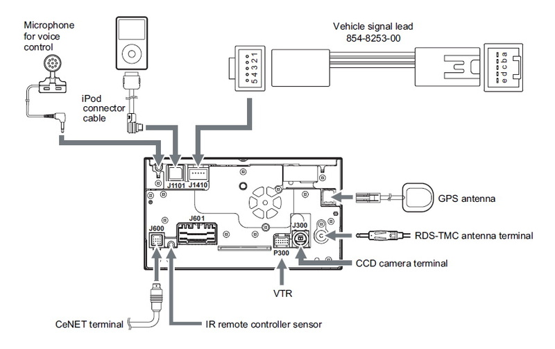 installation GPS d'origine QY-5002S