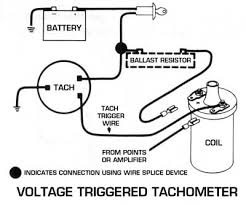 Faze Tachometer Wiring, Faze, Free Engine Image For User