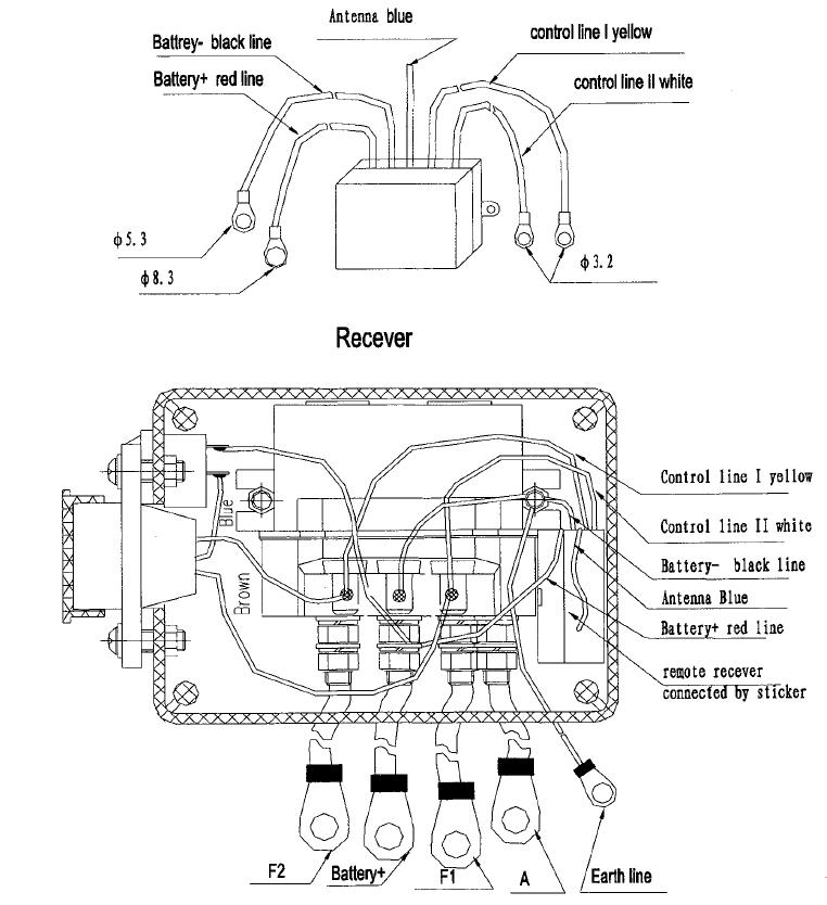 gru manuale/elettrica 12V per sollevamento
