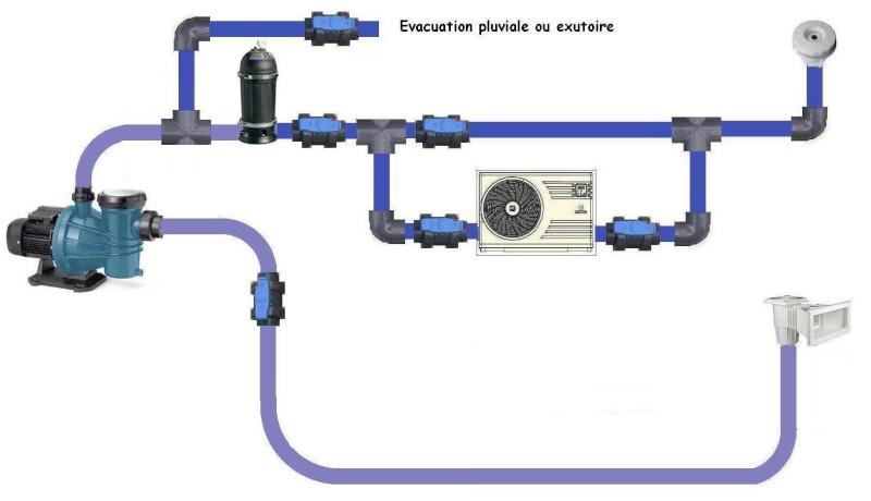 Pompe A Chaleur Frisquet chauffage pompe chaleur de dietrich teamao inverter ile de france