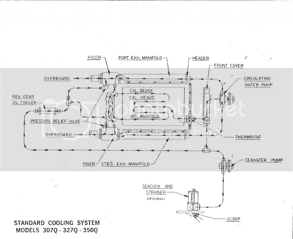 hight resolution of 1979 chris craft wiring diagram
