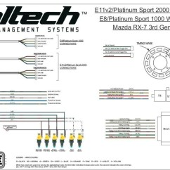 Haltech E11v2 Wiring Diagram Cooling Auto Breaking News Powered Pac Performance Mazda 6 Is Now The