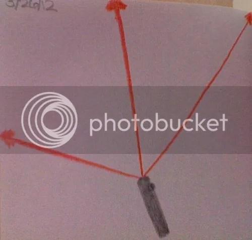 Scattered Laser Pointer