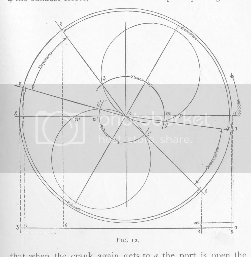 Steam Engine Valve Diagram Auto Electrical Wiring Related With