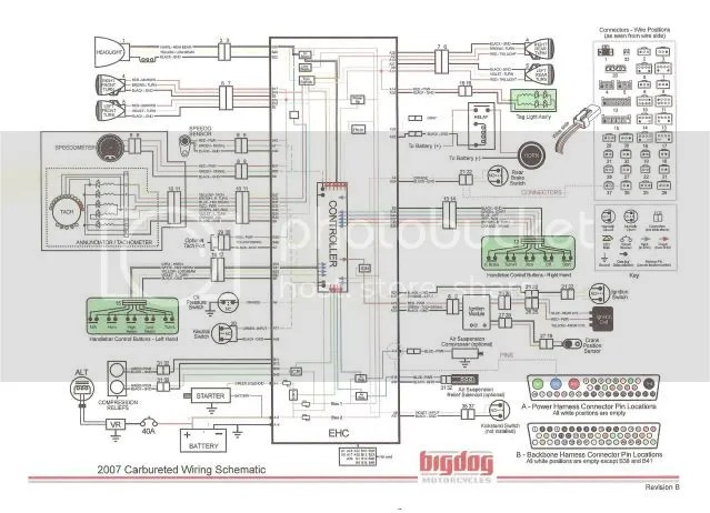 Big Dog Motorcycle Wiring Schematic  K Big Dog Motorcycle Wiring Diagram on big dog motorcycle repair manual, big dog motorcycle electrical, big dog motorcycle controls, big dog motorcycle clutch, big dog wiring schematic diagram, custom motorcycle wiring diagrams, big dog motorcycle battery, big dog motorcycle specs, big dog motorcycle exhaust, big dog motorcycle ebay, big stuff 3 wiring diagram, dog hand signals diagrams, big dog motorcycle accessories, big dog motorcycle models, big dog motorcycle parts, big dog motorcycles logo, big dog motorcycle fuses, big dog motorcycle seats, kawasaki motorcycle wiring diagrams, titan motorcycle wiring diagrams,