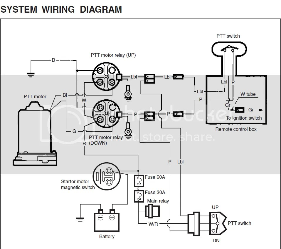 Ct Current Transformers Metering Diagram. Diagrams. Auto