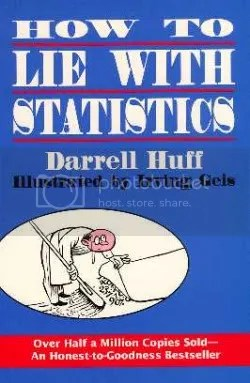 Hur man ljuger med statistik