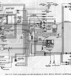 here is a wiring diagram for a m151a1  [ 1024 x 874 Pixel ]