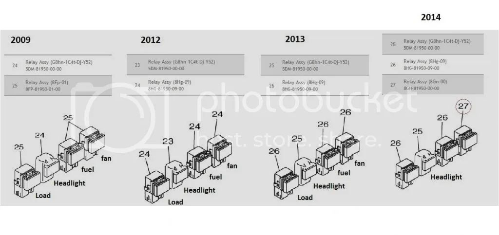 solid state relay canada