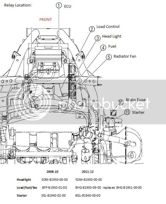 yamaha fx nytro wiring diagram