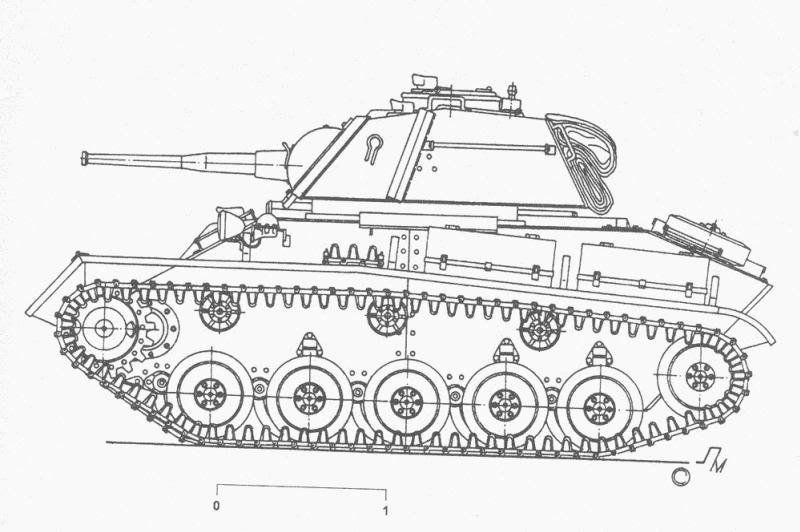 Light tank T-80 « Encyclopedia of safety