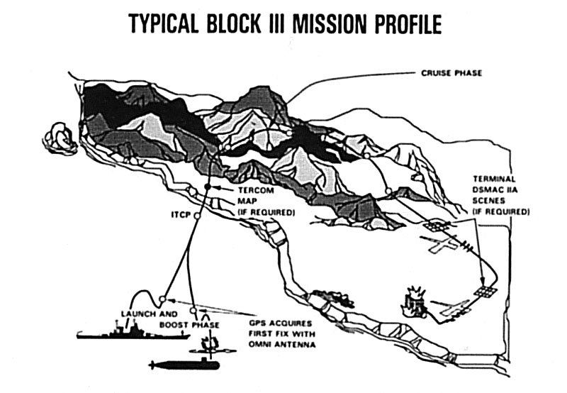 The experience of fighting the introduction of sea-based