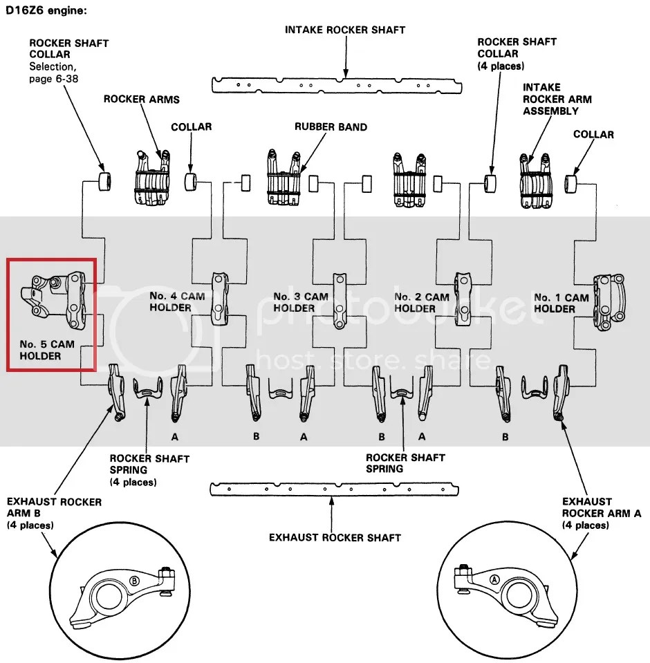 hight resolution of d16z6 engine diagram wiring diagram d16z6 engine diagram