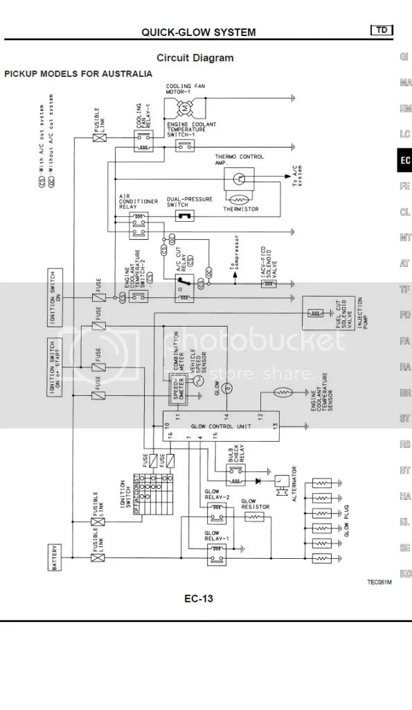 Nissan patrol gu suspension diagram