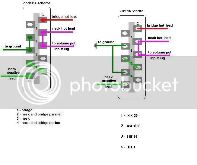 Way Wiring Diagram 4 Way Tele Switch Wiring Ultimate Guitar