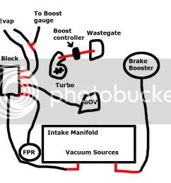 sai delete for a 2001 vr6 yes i searched mk3 vr6 vacuum diagram vr6 vacuum diagram [ 1024 x 768 Pixel ]