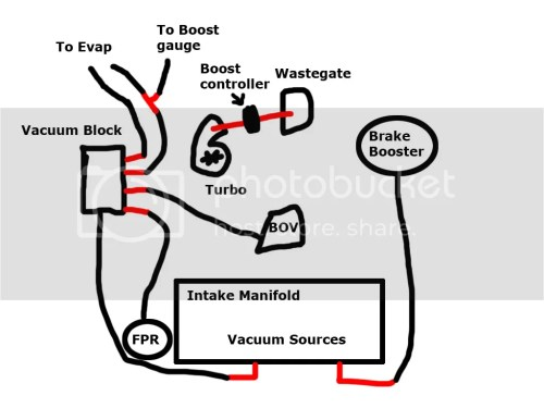 small resolution of since you are turboed this diagram may be helpful for you this is how