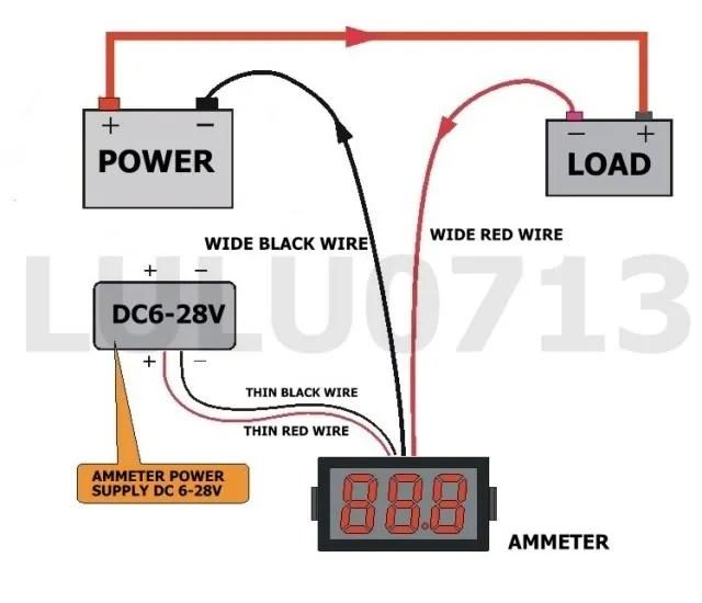 GREEN LED Digital MNI AMMETER DC0 9 99A Panel Meter AMP EBay