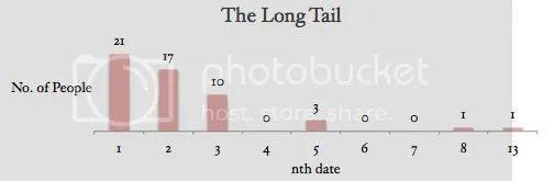 photo long tail.png