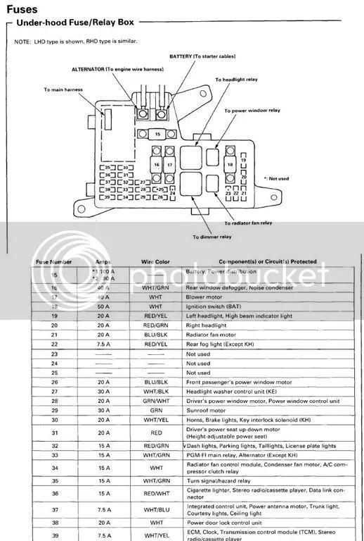 94 honda accord ex fuse box diagram