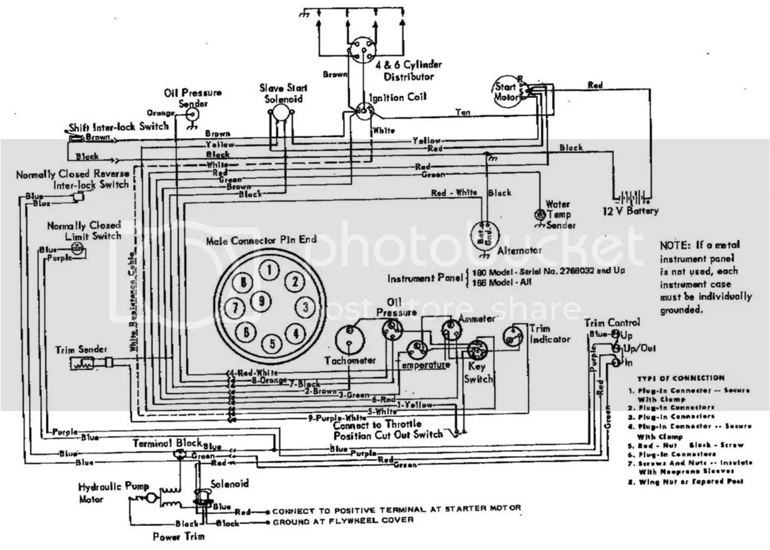 Wellcraft 24 Wiring Diagram : 27 Wiring Diagram Images