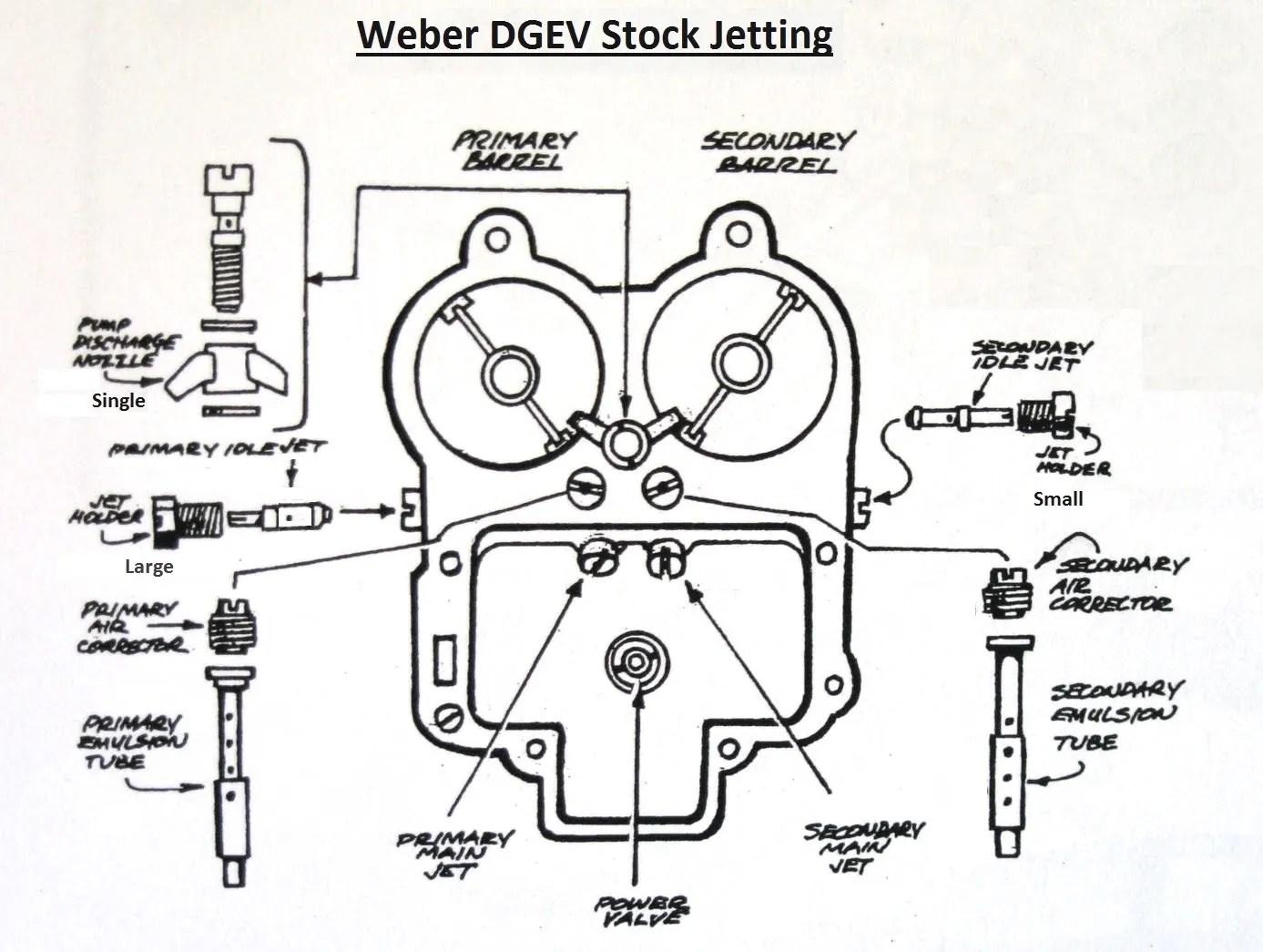 edelbrock electric choke wiring diagram ford diagrams free weber carb imageresizertool com
