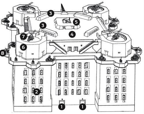 Nazi anti-aircraft tower — Encyclopedia of safety