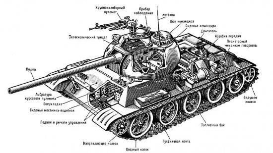 T-54 — the pride of Russian tank development