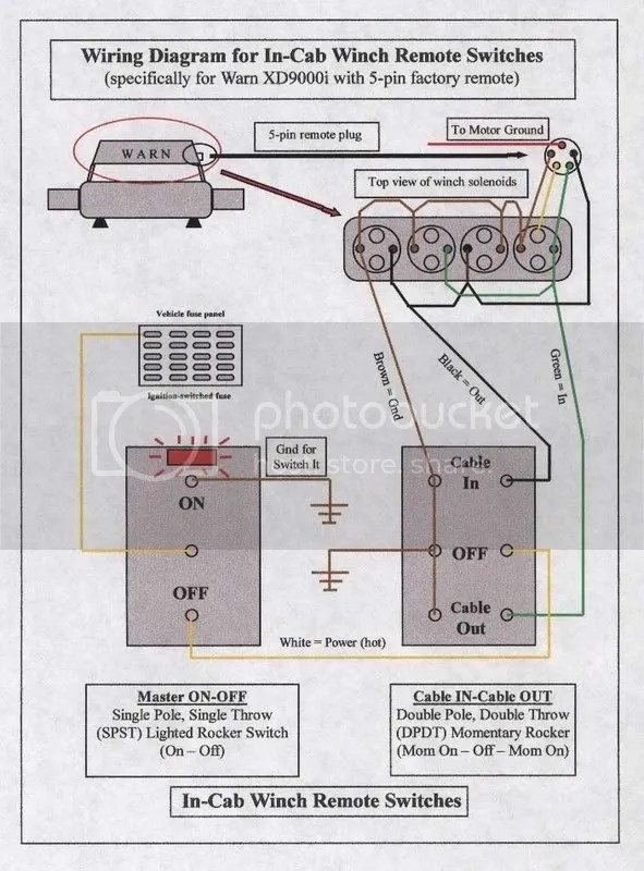 winch controller wiring diagram two way switch for lights a in cab australian 4wd action forum image
