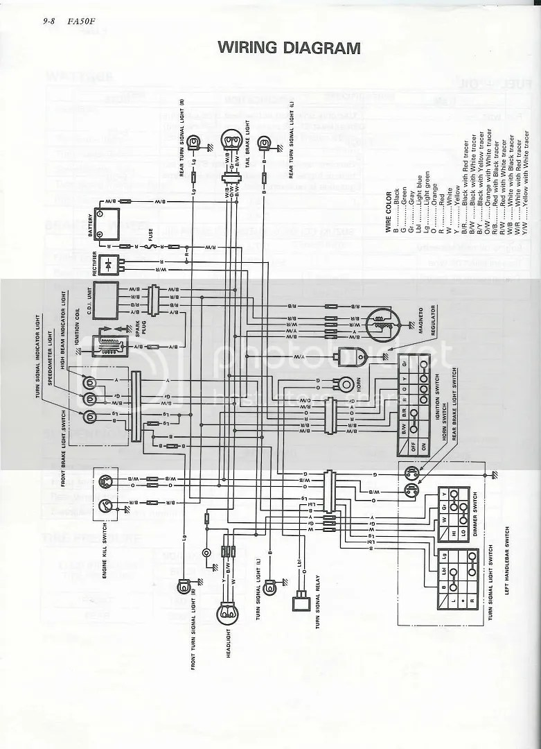Re: Desperately need a Suzuki FA50 wiring diagram! — Moped