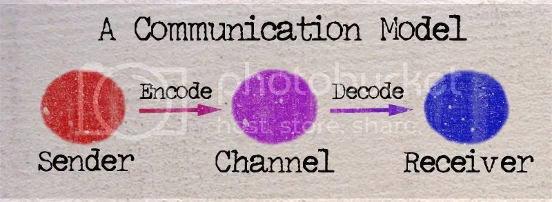 CommunicationModel.jpg Communication Model image by Advocate7x70
