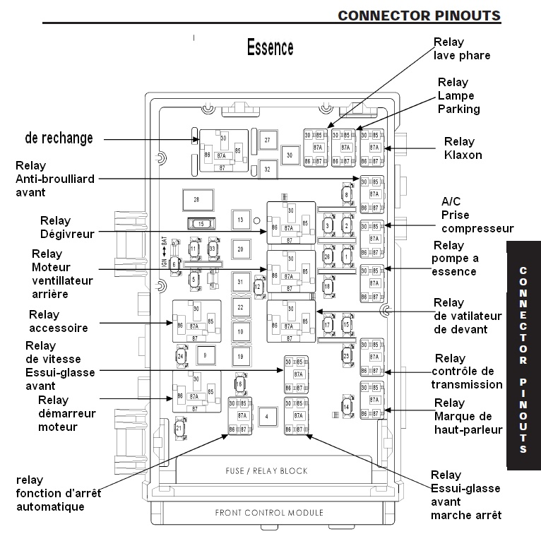 2007 Chrysler Pt Cruiser Fuse Box Diagram