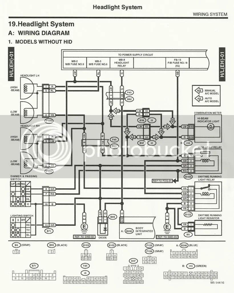wrx fog light wiring diagram