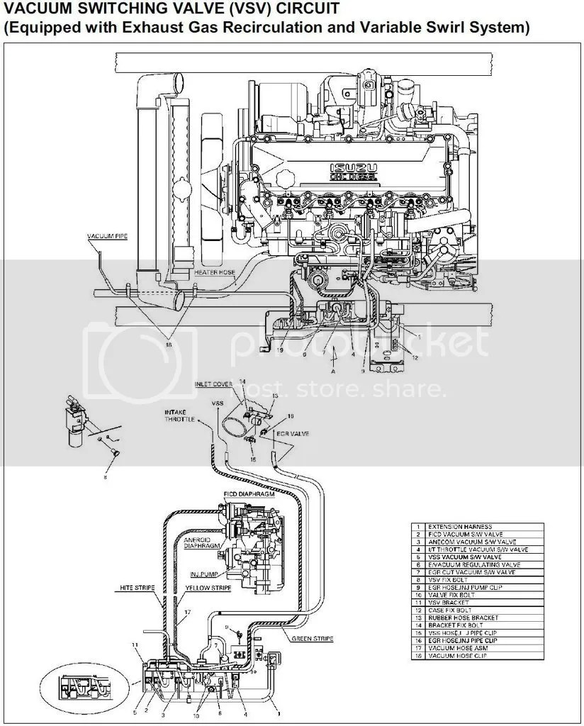 isuzu 4hk1 engine wire diagram