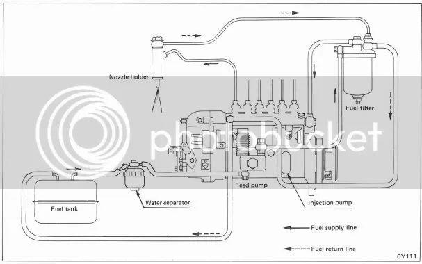 isuzu fuel filter bleed fuel system
