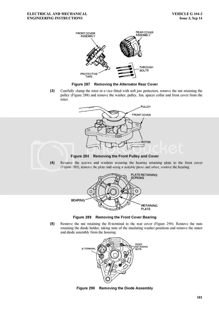 Starter Motor & Alternator Repair Instructions