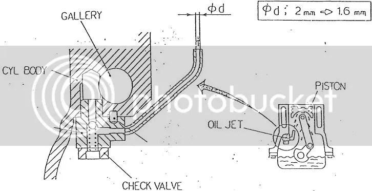 remote oil filter