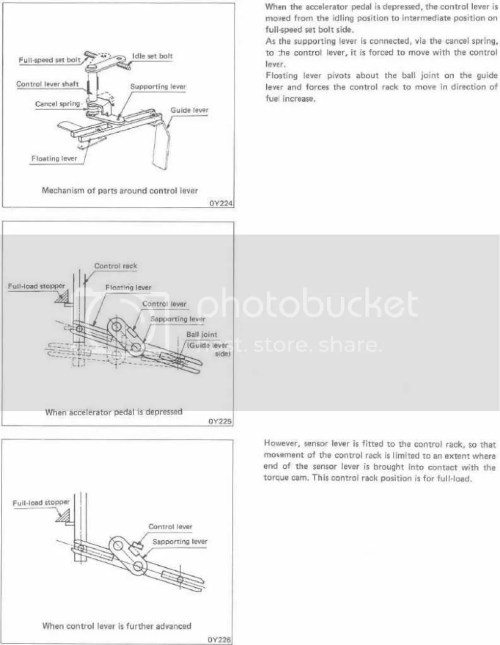 small resolution of pages for rld governor used on type a ip on isuzu engine general description construction operation