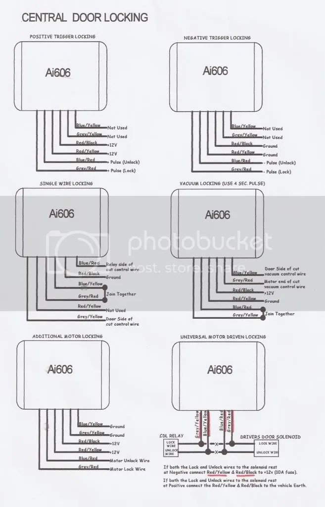 Citroen Berlingo Central Locking Wiring Diagram