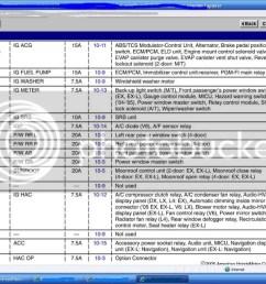 2010 honda accord v6 fuse box [ 1024 x 768 Pixel ]