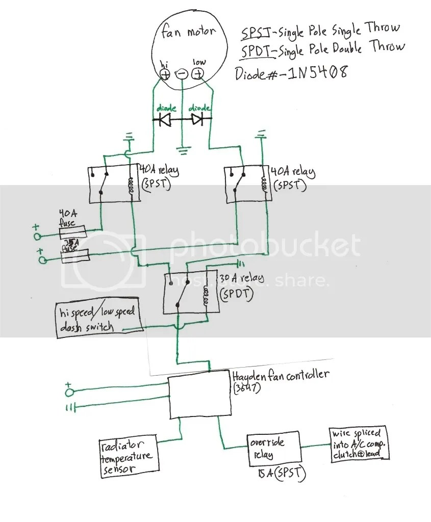 Horton Ambulance Wiring Diagrams