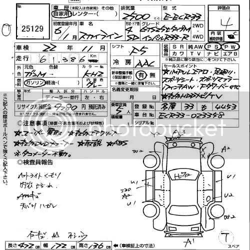 Impul R33-R (Nissan Skyline GTS-T Impul complete car)