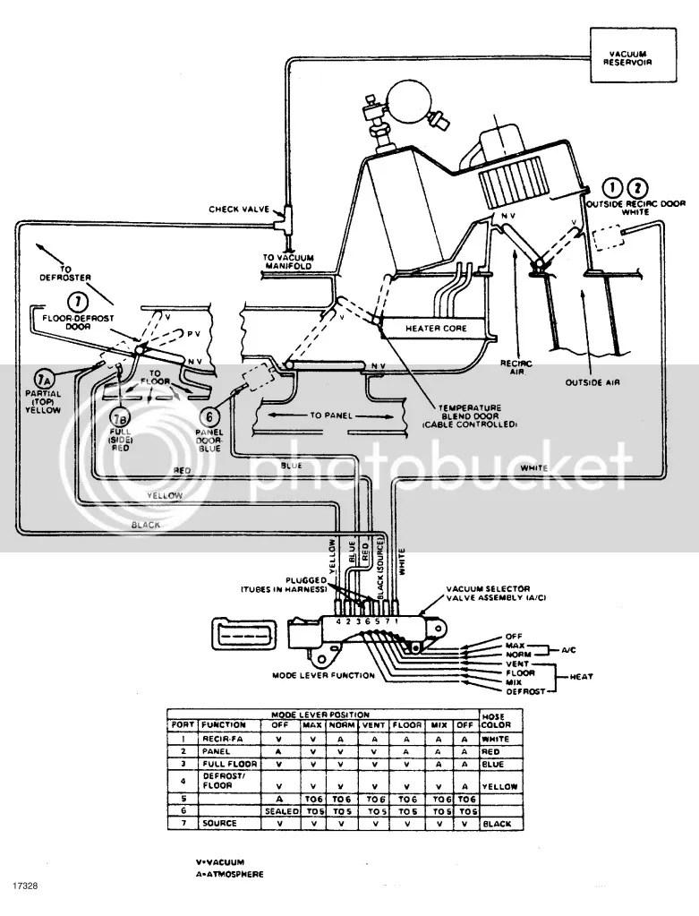 Dieselvacuumdiagram