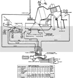 wiring schematic for a c heat on a 1984 f250 diesel ford truck [ 781 x 1023 Pixel ]